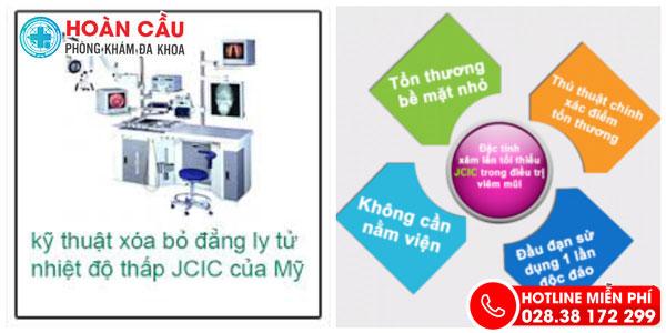 JCIC - Phương pháp điều trị viêm amidan tại tphcm - PKDK Hoàn Cầu
